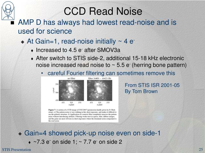 CCD Read Noise