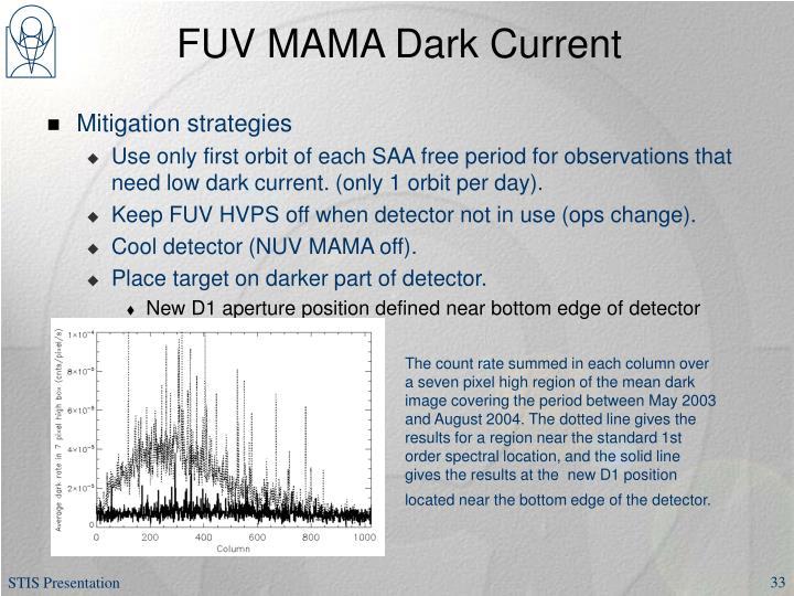 FUV MAMA Dark Current