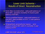 lower limb ischemia results of direct reconstruction