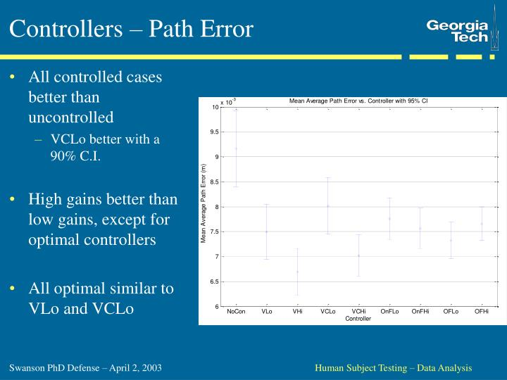 Controllers – Path Error