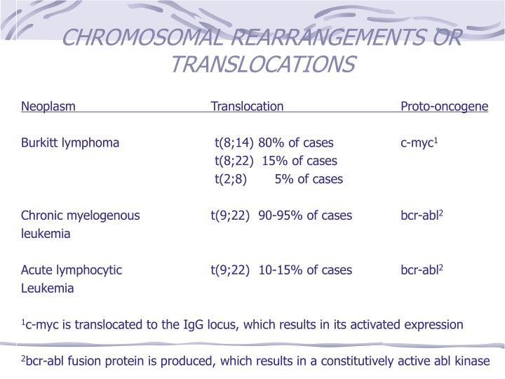CHROMOSOMAL REARRANGEMENTS OR TRANSLOCATIONS