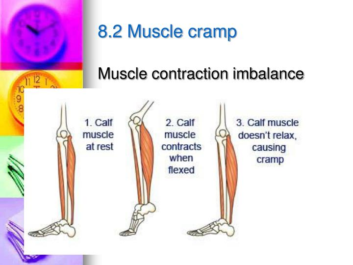 8.2 Muscle cramp