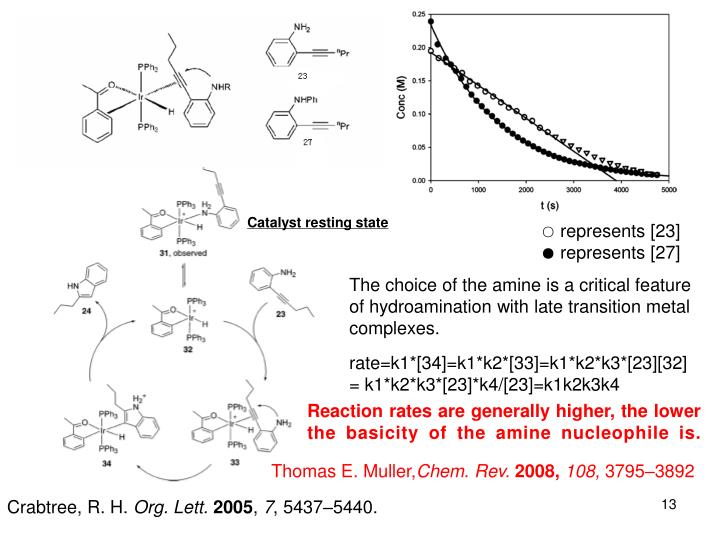 Catalyst resting state