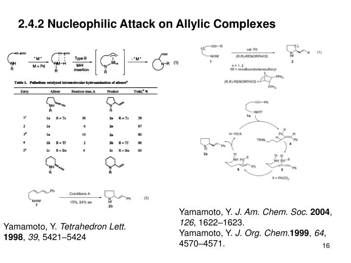 2.4.2 Nucleophilic Attack on Allylic Complexes
