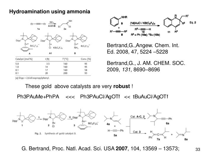 Hydroamination using ammonia