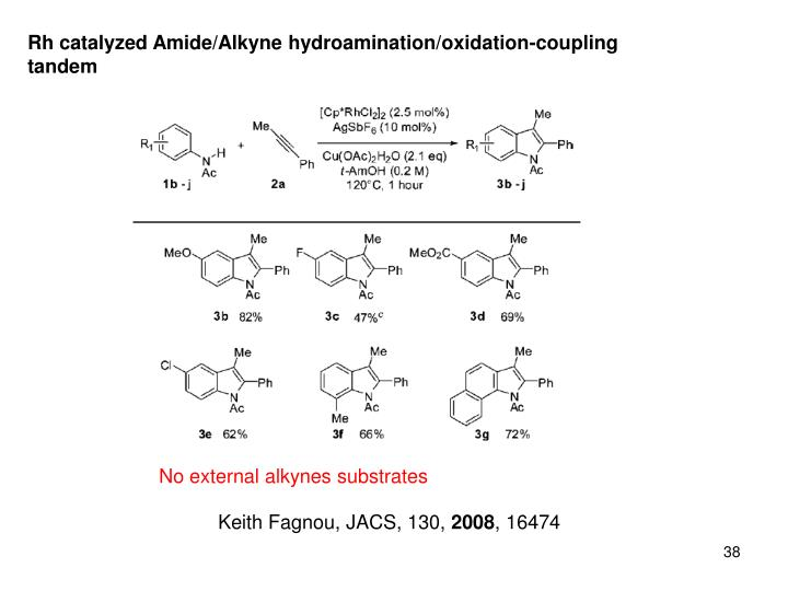 Rh catalyzed Amide/Alkyne hydroamination/oxidation-coupling tandem
