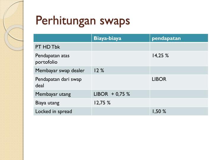 Perhitungan swaps
