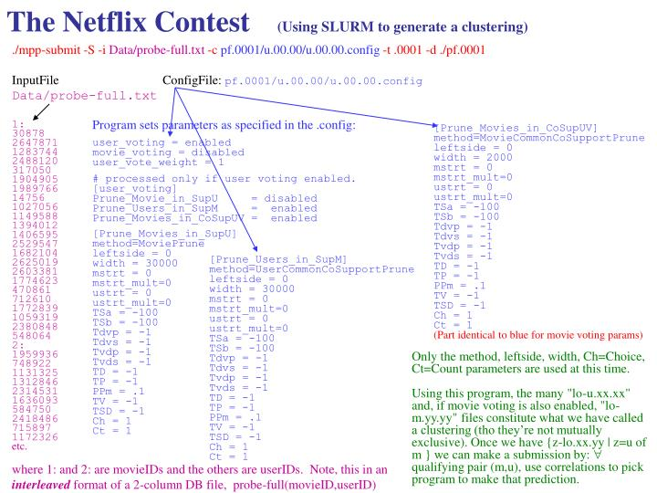 The Netflix Contest
