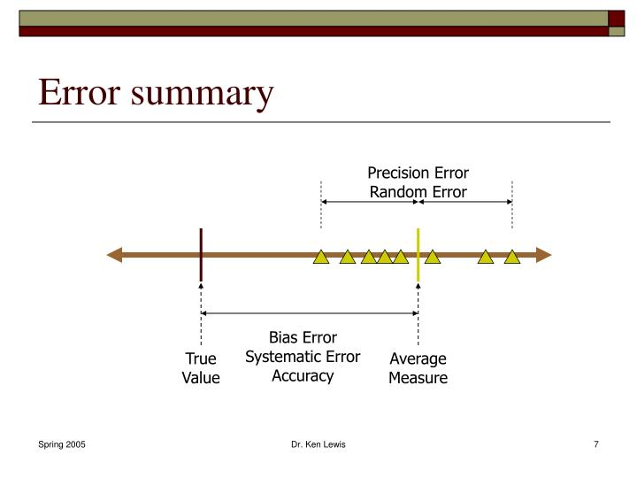 Error summary