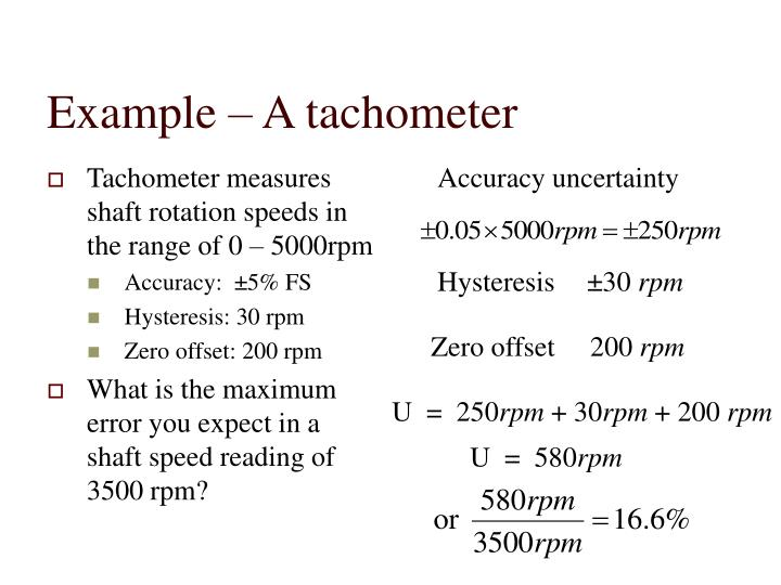 Example – A tachometer