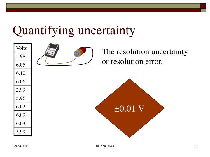 Quantifying uncertainty