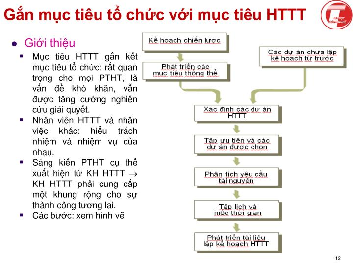Gắn mục tiêu tổ chức với mục tiêu HTTT