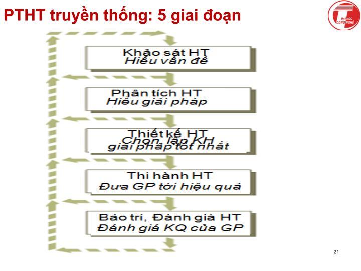 PTHT truyền thống: 5 giai đoạn
