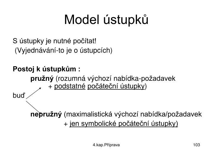 Model ústupků