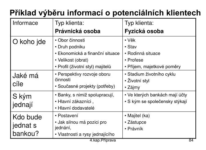 Příklad výběru informací o potenciálních klientech