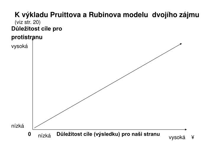 K výkladu Pruittova a Rubinova modelu  dvojího zájmu