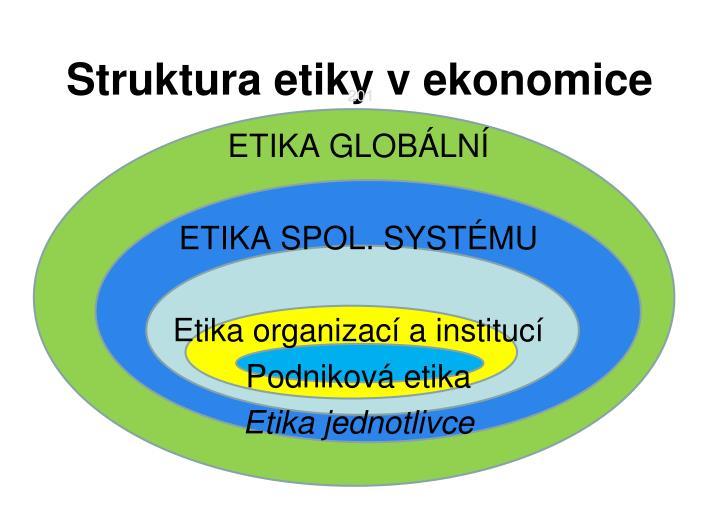 Struktura etiky v ekonomice