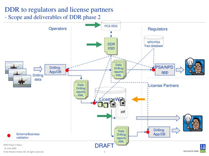 Ddr to regulators and license partners scope and deliverables of ddr phase 2