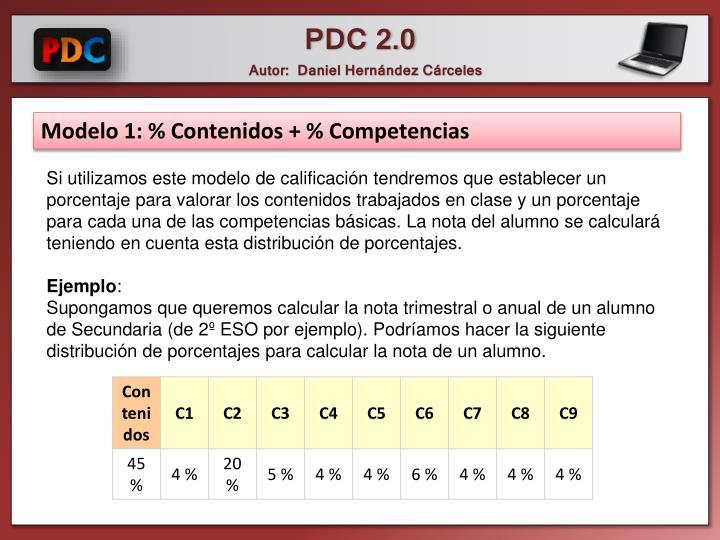Modelo 1: % Contenidos + % Competencias