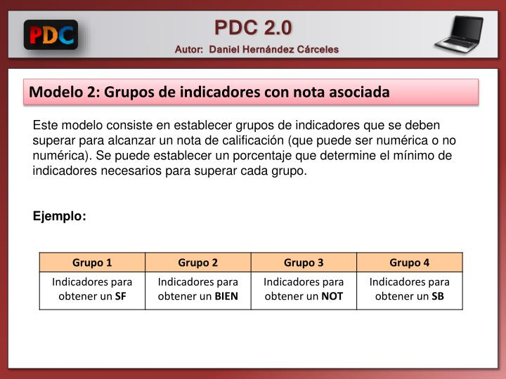 Modelo 2: Grupos de indicadores con nota asociada