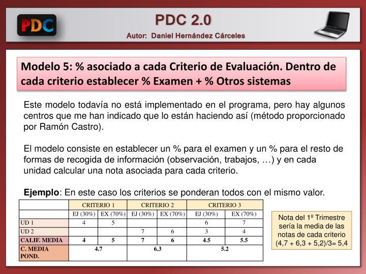 Modelo 5: % asociado a cada Criterio de Evaluación. Dentro de cada criterio establecer % Examen + % Otros sistemas