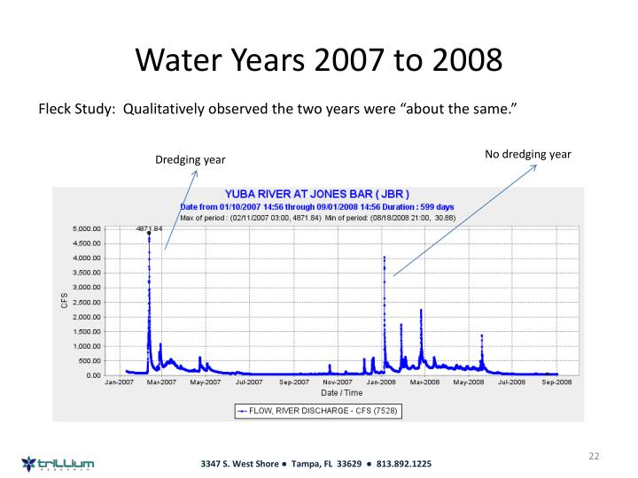 Water Years 2007 to 2008