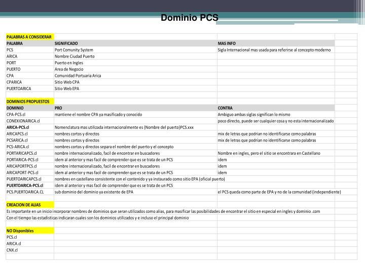 Dominio PCS