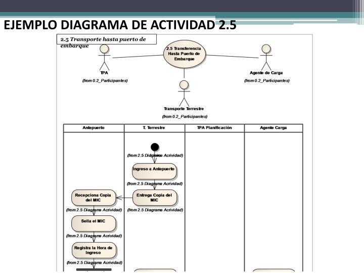 EJEMPLO DIAGRAMA DE ACTIVIDAD 2.5