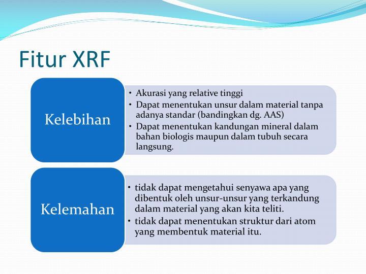 Fitur XRF