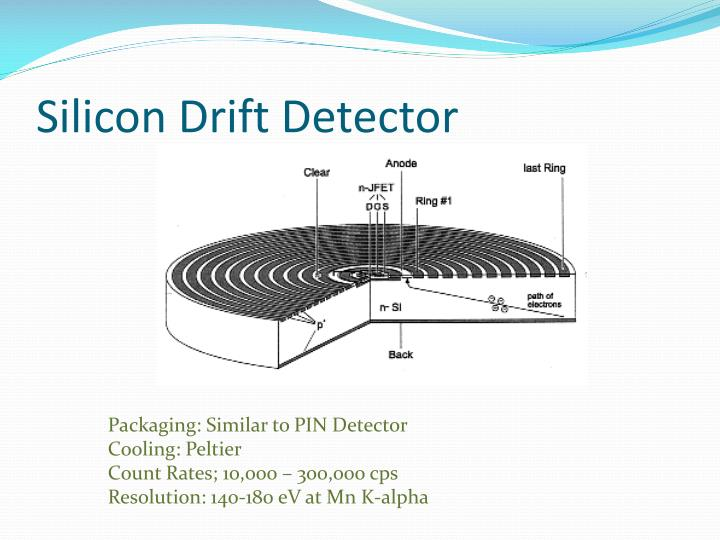 Silicon Drift Detector