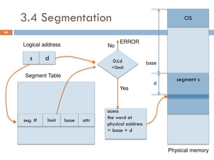 3.4 Segmentation