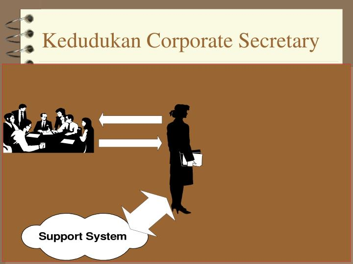 Kedudukan Corporate Secretary