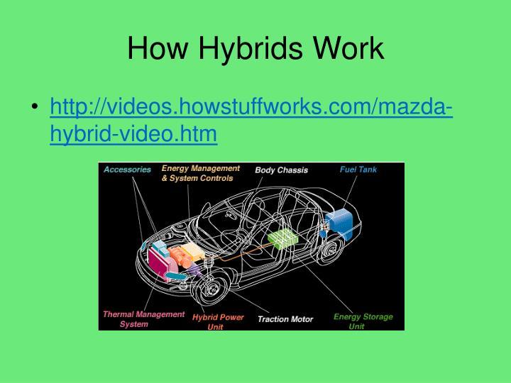 How Hybrids Work
