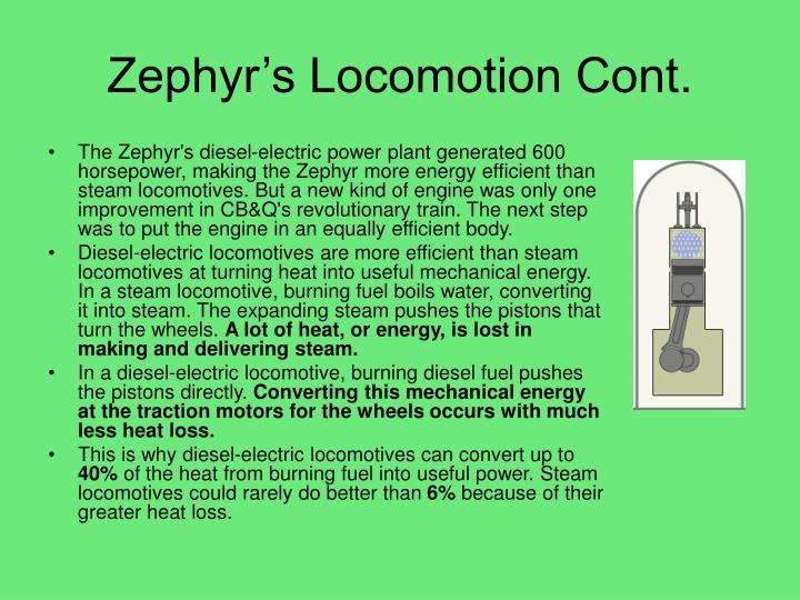 Zephyr's Locomotion Cont.