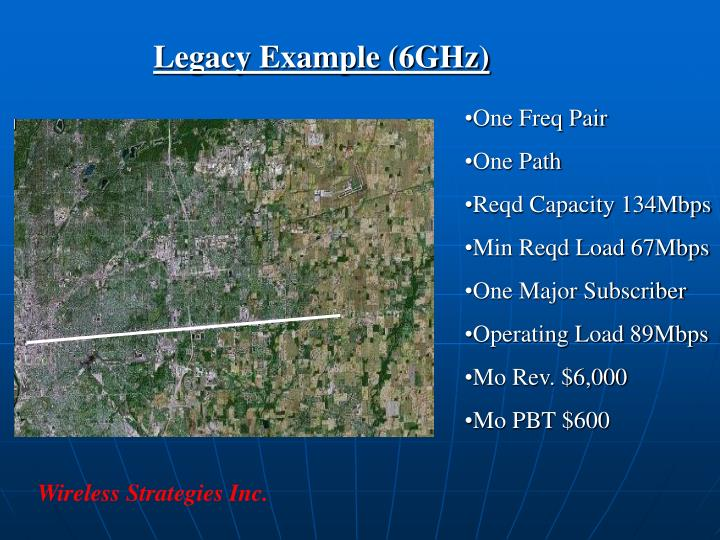 Legacy Example (6GHz)