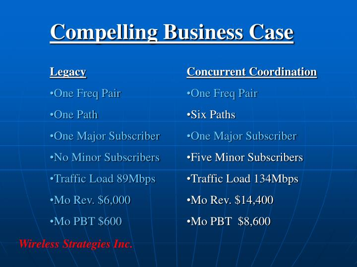 Compelling Business Case
