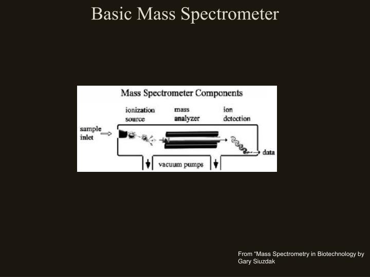 Basic Mass Spectrometer