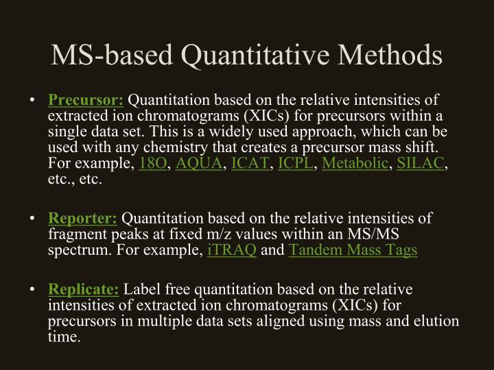 MS-based Quantitative Methods