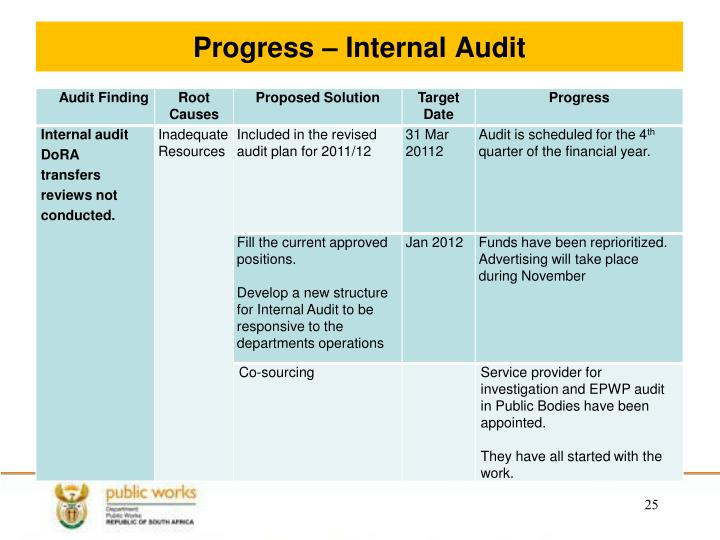 Progress – Internal Audit
