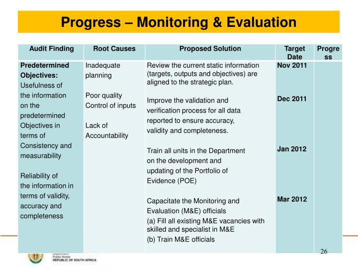 Progress – Monitoring & Evaluation