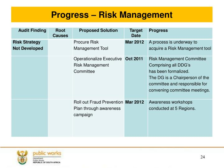 Progress – Risk Management