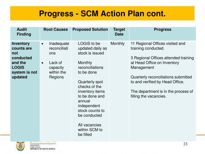 Progress - SCM Action Plan cont.