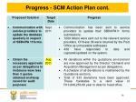 progress scm action plan cont6