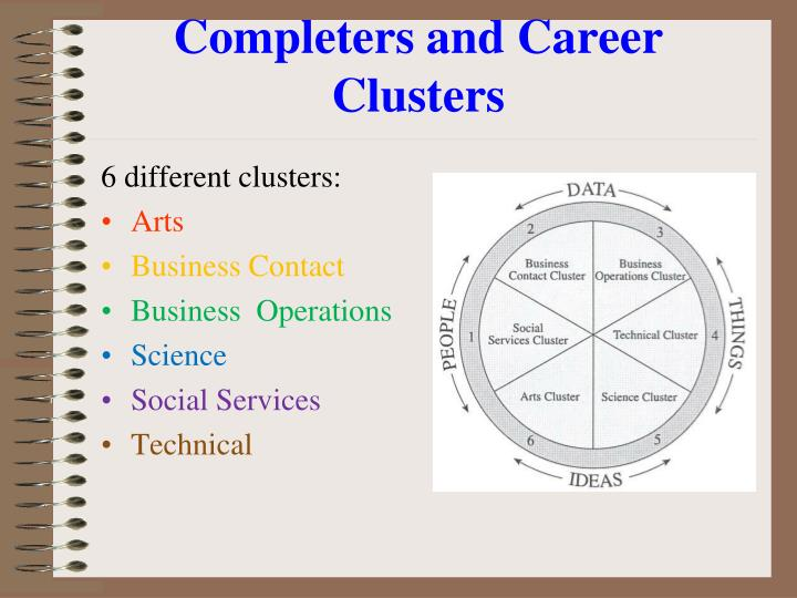 Completers and Career Clusters