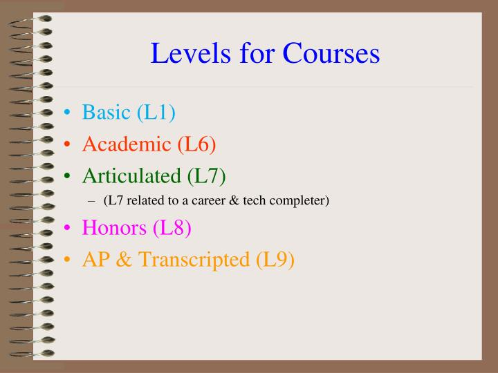 Levels for Courses