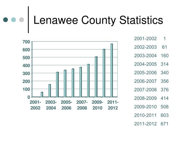 Lenawee County Statistics