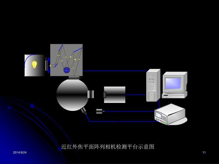 近红外焦平面阵列相机检测平台示意图