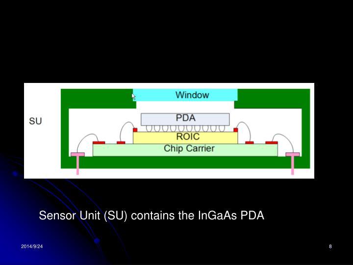 Sensor Unit (SU) contains the InGaAs PDA