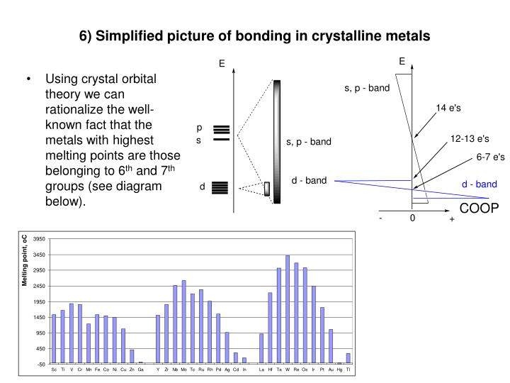 6) Simplified picture of bonding in crystalline metals