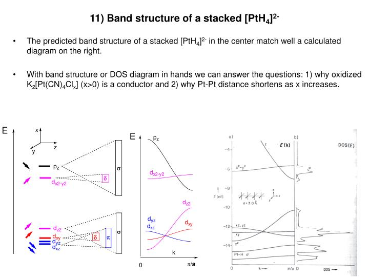 11) Band structure of a stacked [PtH